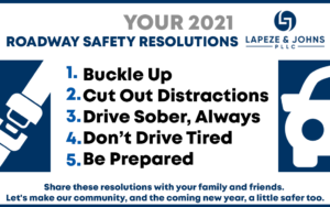 2021-safety-resolutions
