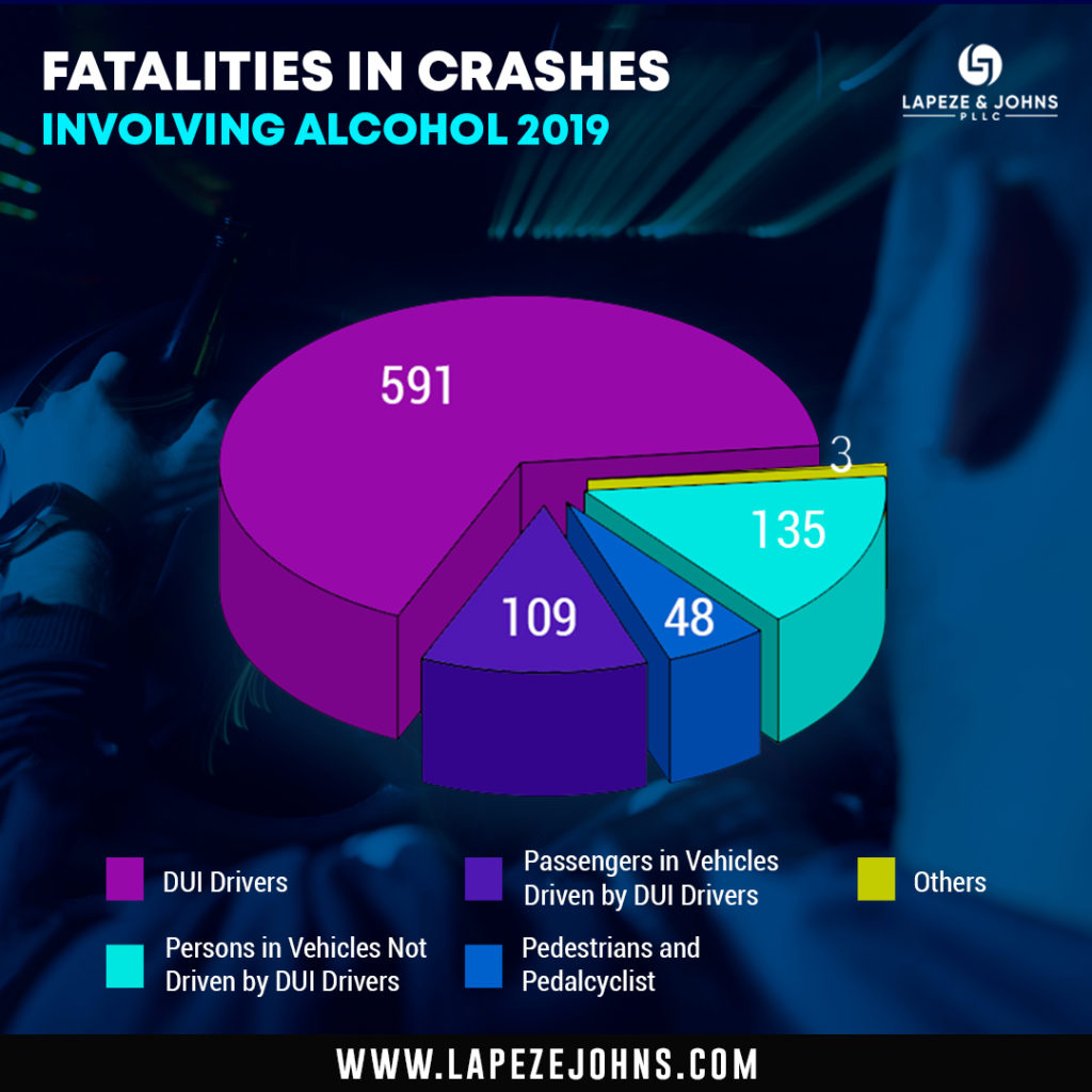 fatalities-in-crashes